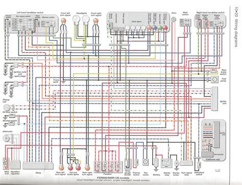 20127536_yamaha fzr 600 wiring diagram_t5548881a the top 10 best blogs on yamaha