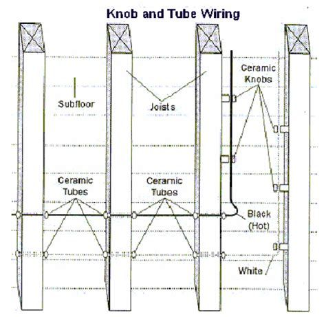 Wiring Diagram Jazz B on fender p b wiring diagram